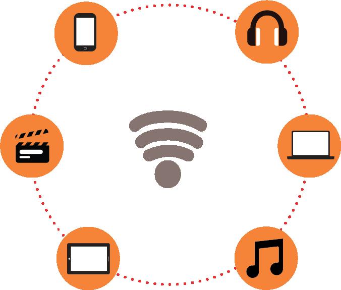 Internet em ônibus é fundamental para seu negócio mas com a evolução tecnológica cabe repensar se vale à pena continuar investindo no negócio.
